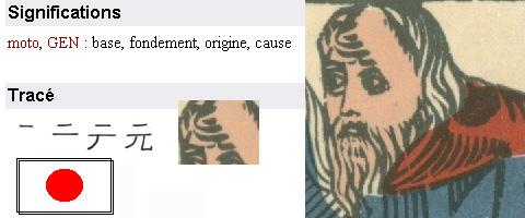 "La carte du tarot ""L'Hermite"" Nega-gan"